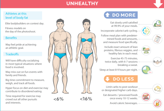 precision-nutrition-cost-of-getting-lean-infographic3